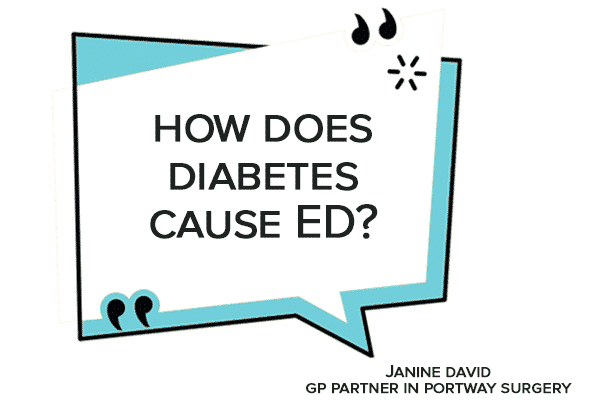 How-does-diabetes-cause-Erectile-dysfunction
