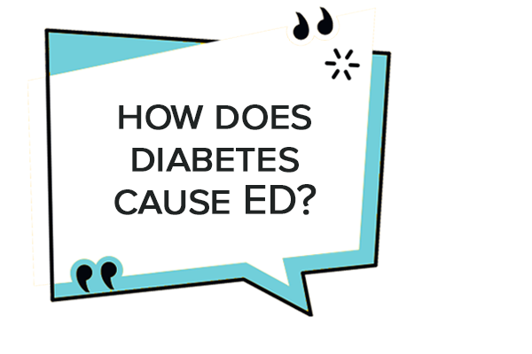 How does diabetes cause ED